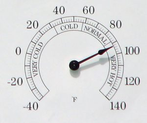 "Best Water Temperature for Henna Indigo Dye Release, picture of temperature gauge , black dial on a white background, set to ""very hot"""